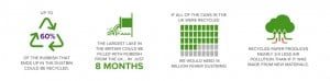 Fun recycling stats